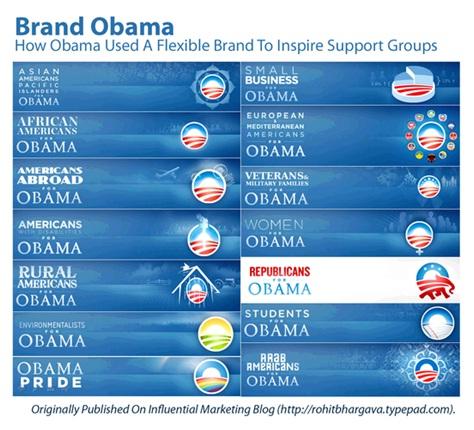 Brand-Obama